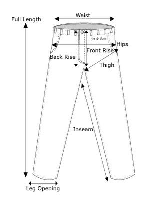 талия посадка джинсов