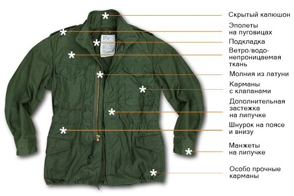 осенняя мужская куртка_характеристики м-65