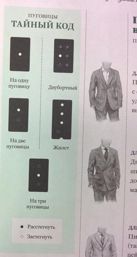 Как застегивать пиджак Esquire