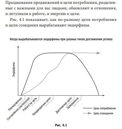 Ot srochnogo k vazhnomui_small book 2