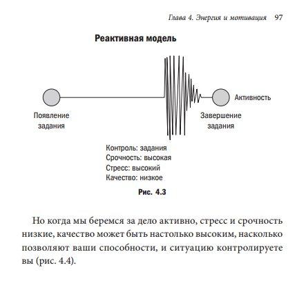 Ot srochnogo k vazhnomui_small book 3